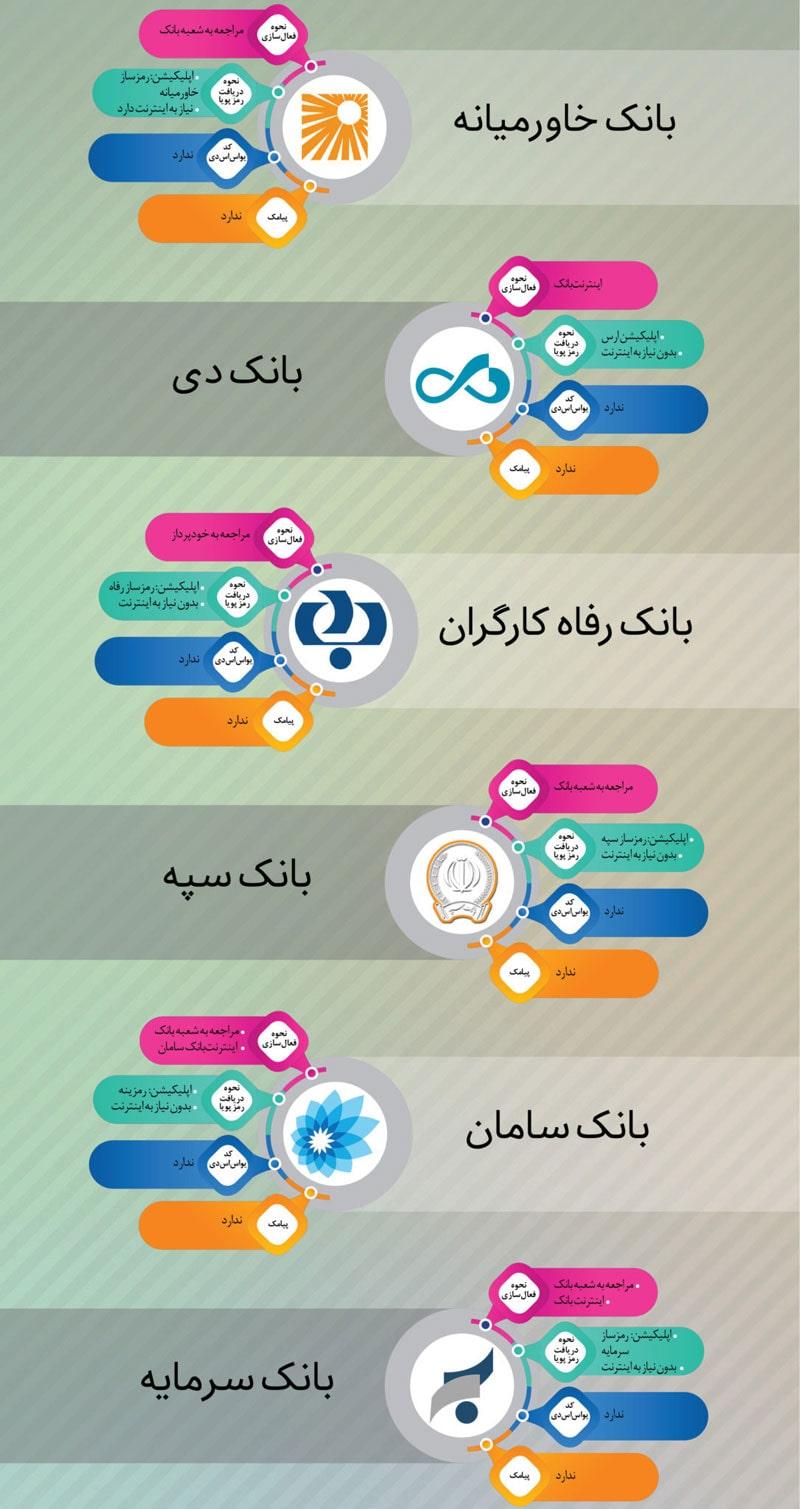 فروشگاه اینترنتی شهر کودک