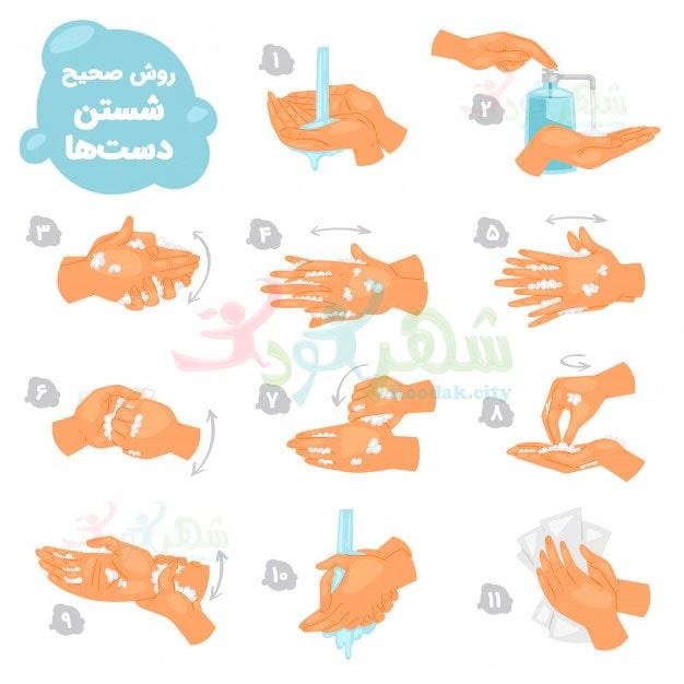 روش صحیح شستن دست ها